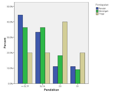 Tha note data populasi sampel tabeldan grafik statistika http2bpspot cmbqva7vitzvr5mv8soiaaaaaaaaaozgqwbqm9mmus1600 diagram lingkarang httpidpediawikihistogram ccuart Images