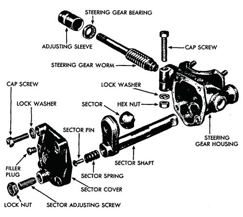 Vw Beetle Engine Parts in addition Vw 1600 Engine Oil Sump With furthermore Ne Buggy Wiring Diagram together with Vw Engine Tin S additionally Induction Cooker. on sand rail vw 1600 engine diagram