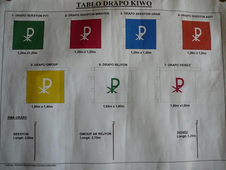 TABLO DRAPO KIWO YO