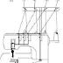 La máquina de coser  collarín