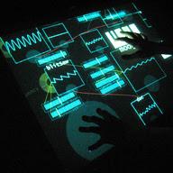 Multi-Touch 部落閣