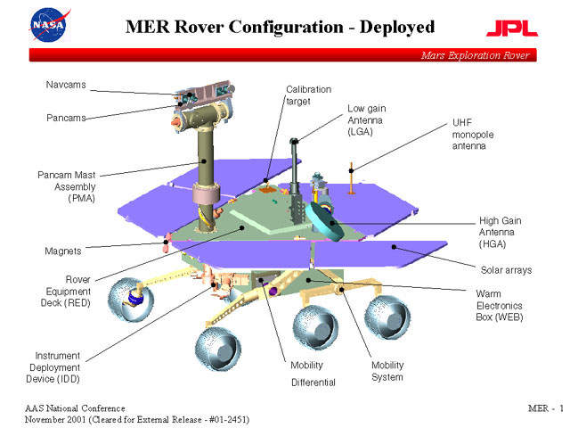spirit rover diagram - photo #15