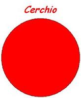 FORMULA PER CALCOLARE L'AREA DEL CERCHIO