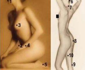 12 titik erotis pada wanita