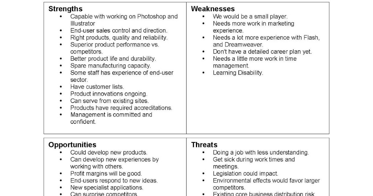 SWOT ANALYSIS OF VERSACE