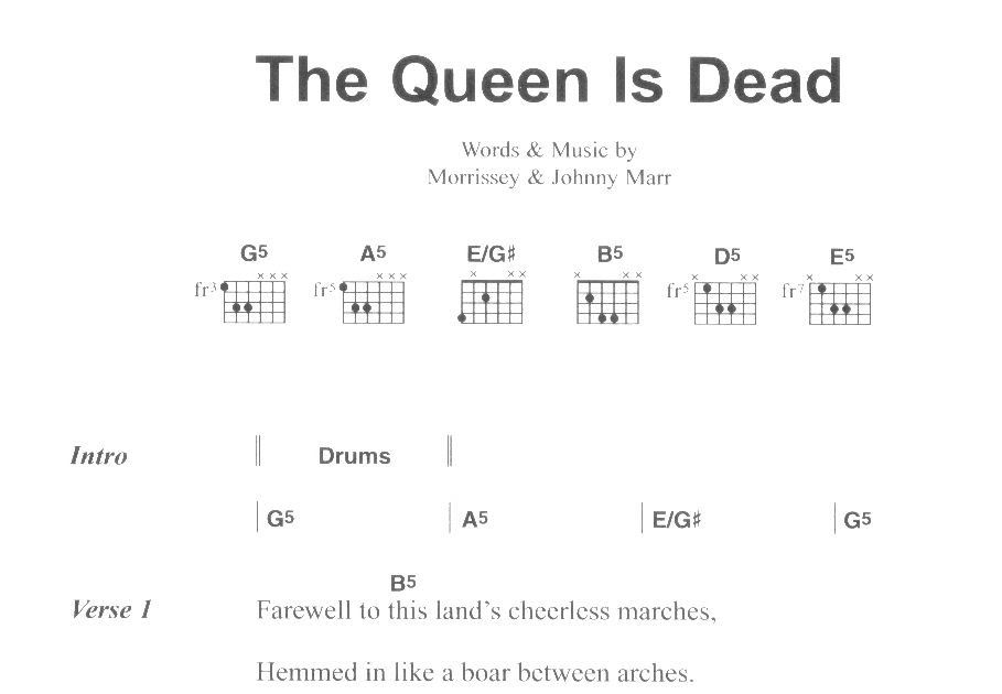 Smiths On Guitar The Queen Is Dead