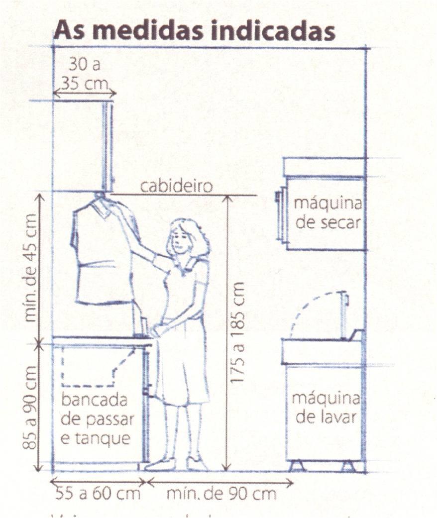H de casa da cozinha para a lavanderia s um passo for Arquitectura de interiores a distancia