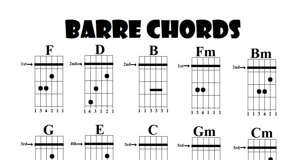 guitar lessons  barre chords