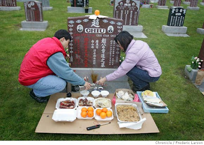 Chinese ritual death ceremony