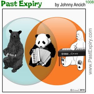 [CARTOON] Venn Diagram Panda.  images, pictures, animals, cartoon, music, Venn