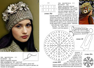 Knitting Flower Hat