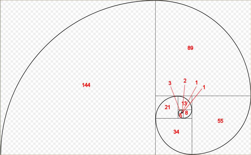 La Fibonacci en Lateralus de Tool