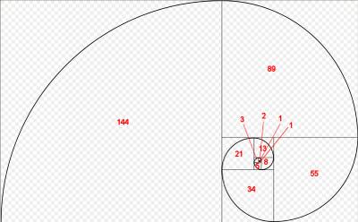 Fibonacci en la naturaleza, la arquitectura y el arte