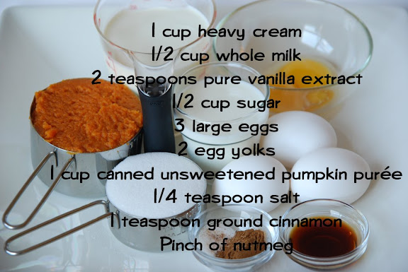 Ingredients for Pumpkin Crème Brûlée: Inside, Outside, Upside Down