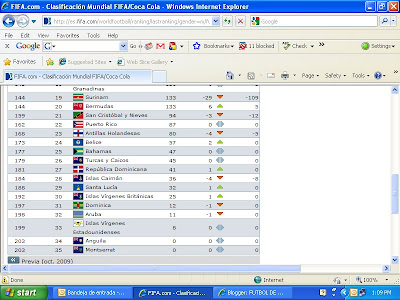 REPUBLICA DOMINICANA 181 RANKING FIFA