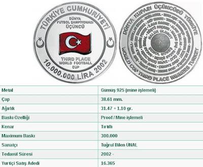 2002 Dünya Futbol Şampiyonası´nda 3. olan Türkiye anısına Darphane´nin çıkardığı hatıra para...