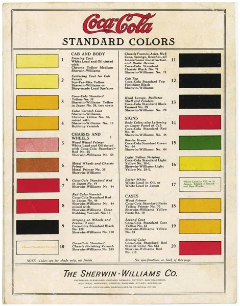 Sherwin Williams Automotive Paint Colors 2017 Grasscloth Wallpaper