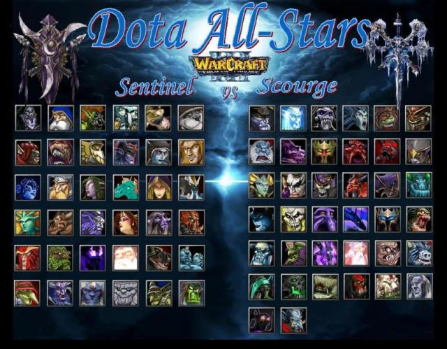 my dota blog the origin of the name of heroes in dota