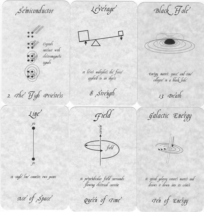 ไพ่ยิปซี ฟิสิกส์