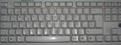 Teclas de función en teclado informático