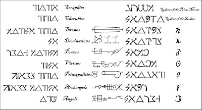 Angelic Symbols and Meanings