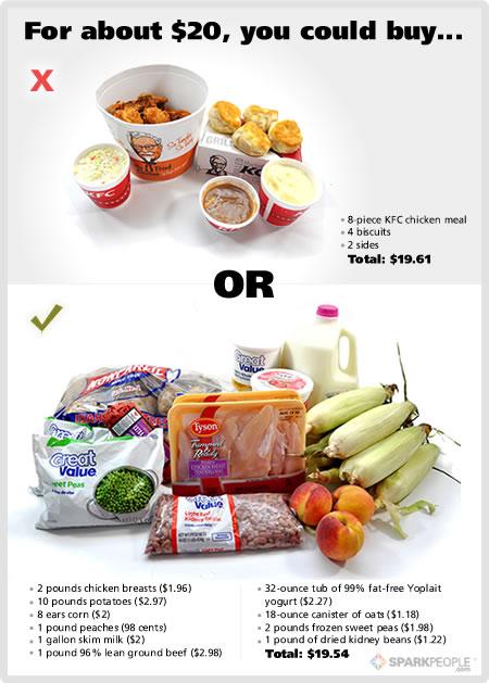 Oakhurst running club fast food vs healthy food for Lean cuisine vs fast food