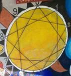 geometria delle tabelline