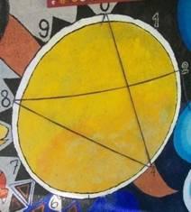 [geometria+delle+tabelline]