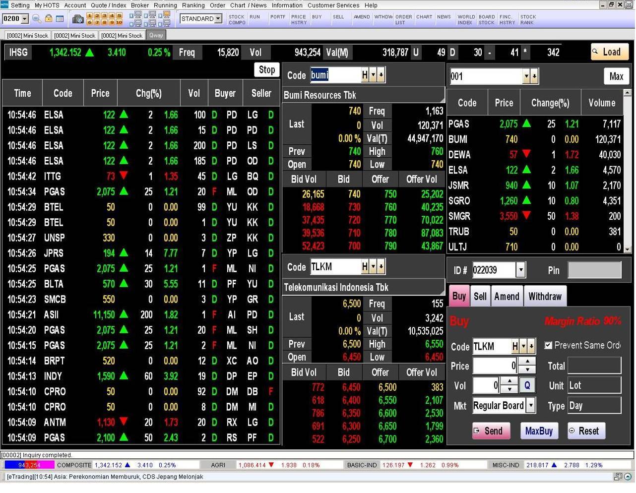Sistem perdagangan online rumah daewoo