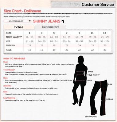 Dollhouse Blog: dollhouse size conversion chart