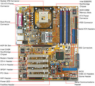 in at the bleep end rh bleepend blogspot com Motherboard Diagram with Labels Missing ATX Motherboard Diagram with Labels