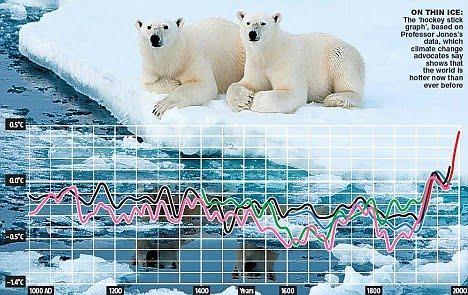 [gráfico+famoso+taco+de+hoquei+(aquecimento+global).jpg]