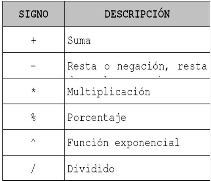 ms access 2007 formulas pdf