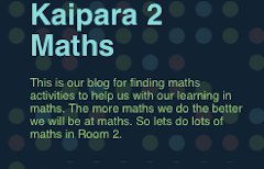 Maths Blog Fun