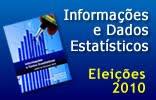Eleição 2010 em Pereira Barreto, SP