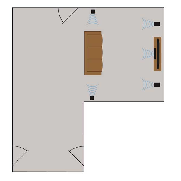 L shaped living room layout image search results U shaped living room layout