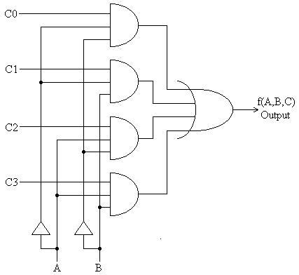 marom: Multiplexer   Rangkaian Multiplexer   Prinsip Kerja ...