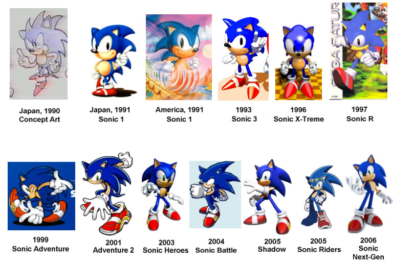 http://1.bp.blogspot.com/_7CEghmHxCac/TPvfhHpeiSI/AAAAAAAAAzI/87B1nkadAPM/s1600/evolucion+sonic.jpg
