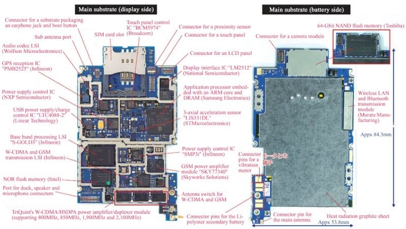Iphone 3g Pcb Board Components Layouts And Labels