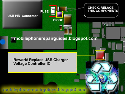nokia x5 usb charge jumper way tracks