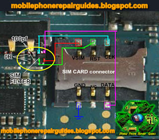 nokia 1508 Sim card jumper ways