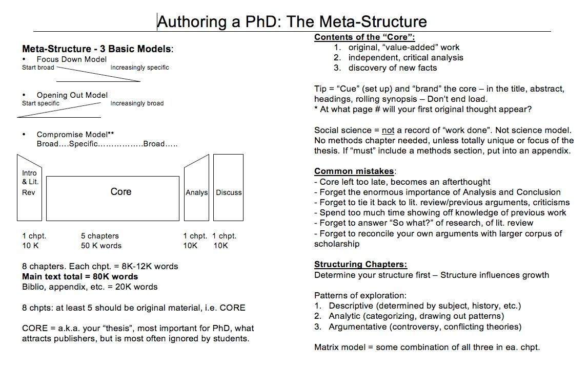 thesis proposal economics If you are applying to the economics postgraduate research programme, you will need to submit a research proposal with your application writing your economics research proposal if you are applying this person will normally also act as a supervisor and may also become your msc-dissertation supervisor the exact.