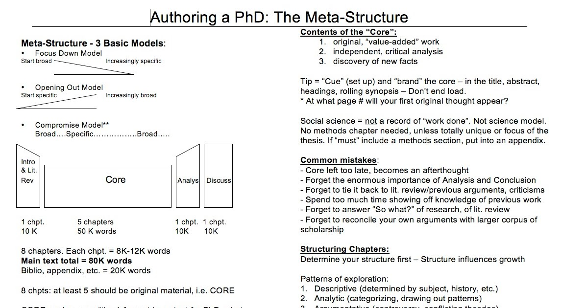 writing phd thesis in word 2007