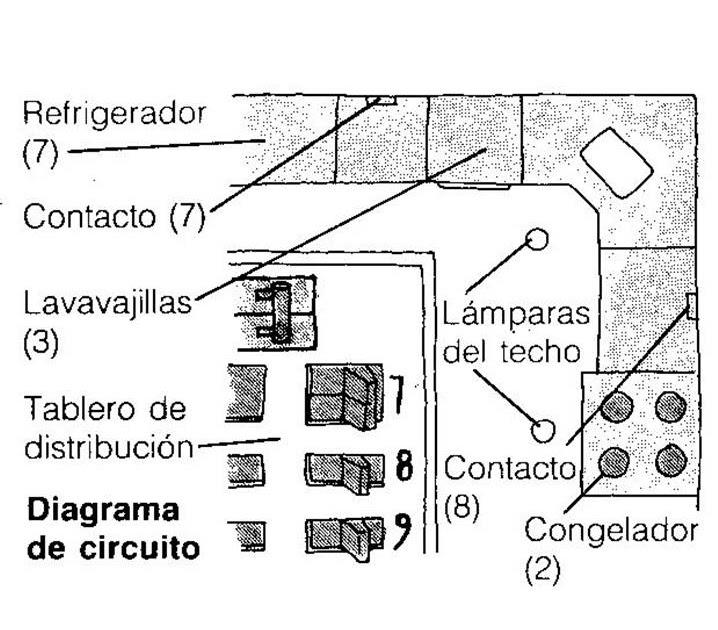 tips  c u00f3mo hacer un diagrama de circuito el u00e9ctrico