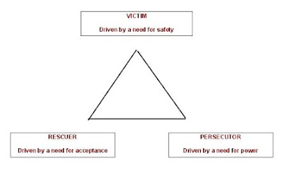What is psychology triangulation?