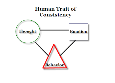 understanding the theory of cognitive dissonance essay Cognitive dissonance this essay cognitive dissonance and other 63,000+ term is the purpose of advertising to create cognitive dissonance piaget's cognitive theory.