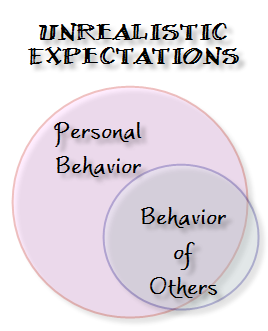 personal expectations Goal setting: creating personal expectations many people don't like the idea of goal setting in fact, just the mere mention of the words makes them cringe however, there is no doubt that goal setting works.