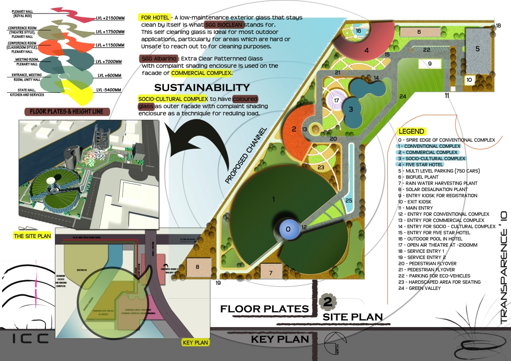 Architectural thesis on iim