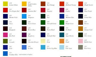 The Three Primary Or Pigment Colors Are In Chart That Cannot Be Created By Mixing Any Other Together