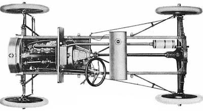 Desenho do chassi de um Ford T